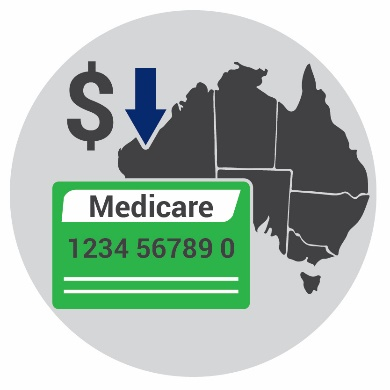 A Medicare card with a dollar sign and a down arrow. Behind it is a map of Australia.